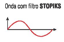 onda-com-filtro-stopiks